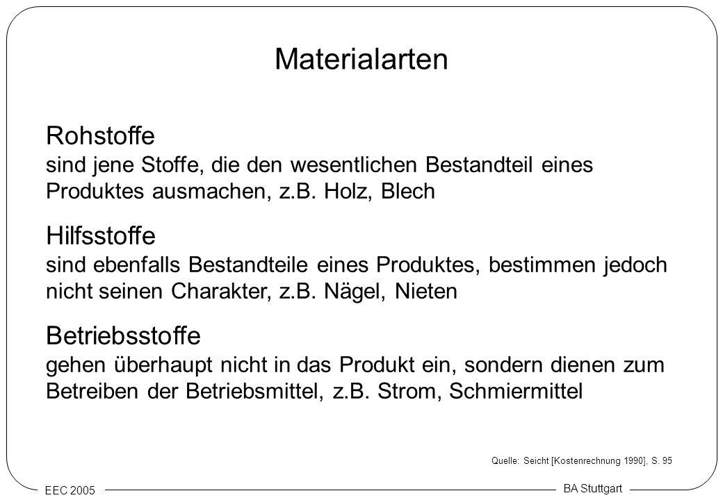 Quelle: Seicht [Kostenrechnung 1990], S. 95